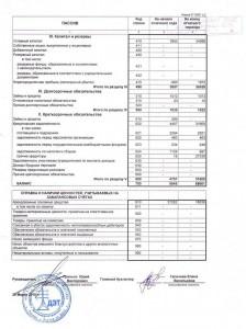 Бухгалтерский баланс на 31/12/2009 Стр. 2