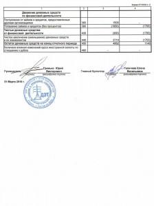 Отчет движении денежных средств за 2009 г. Стр. 2