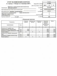 Отчет об изменениях капитала за 2009 г. Стр. 1