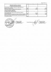 Отчет о движении денежных средств 2010 стр.2